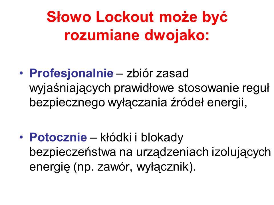Słowo Lockout może być rozumiane dwojako: