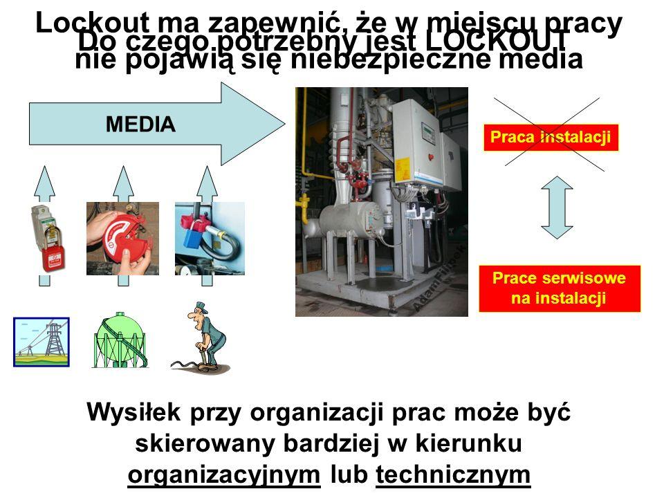 Prace serwisowe na instalacji