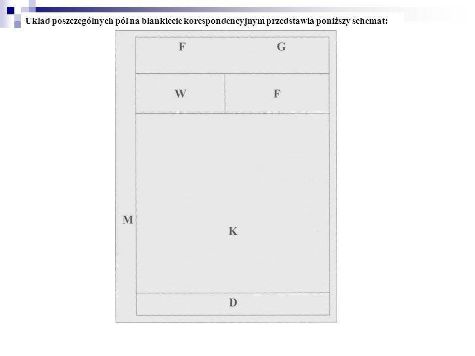 Układ poszczególnych pól na blankiecie korespondencyjnym przedstawia poniższy schemat: