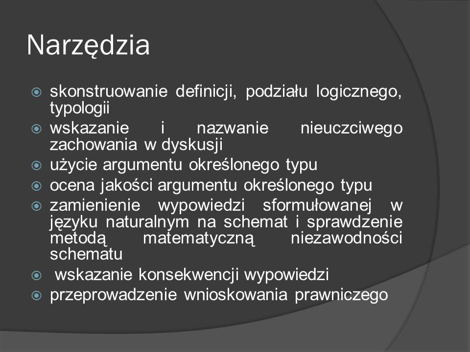 Narzędzia skonstruowanie definicji, podziału logicznego, typologii