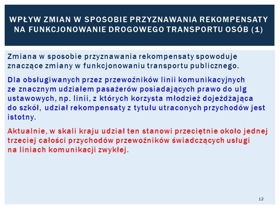 WPŁYW ZMIAN W SPOSOBIE PRZYZNAWANIA REKOMPENSATY NA FUNKCJONOWANIE DROGOWEGO TRANSPORTU OSÓB (1)
