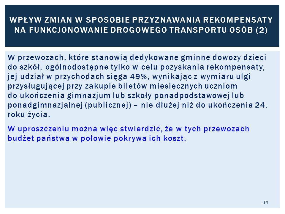 WPŁYW ZMIAN W SPOSOBIE PRZYZNAWANIA REKOMPENSATY NA FUNKCJONOWANIE DROGOWEGO TRANSPORTU OSÓB (2)