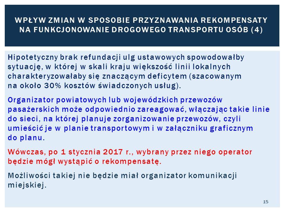 WPŁYW ZMIAN W SPOSOBIE PRZYZNAWANIA REKOMPENSATY NA FUNKCJONOWANIE DROGOWEGO TRANSPORTU OSÓB (4)