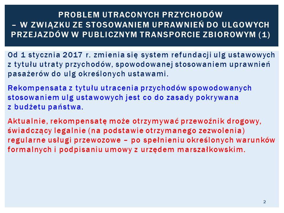 Problem utraconych przychodów – w związku ze stosowaniem uprawnień do ulgowych przejazdów w publicznym transporcie zbiorowym (1)