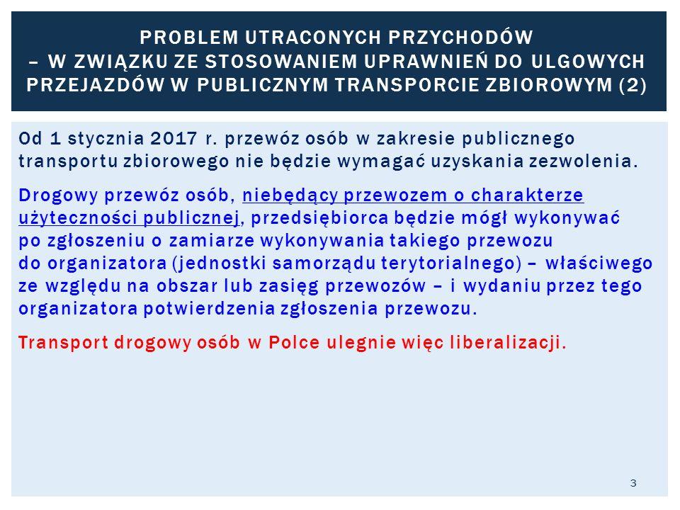 Problem utraconych przychodów – w związku ze stosowaniem uprawnień do ulgowych przejazdów w publicznym transporcie zbiorowym (2)