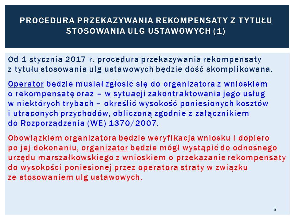 procedura przekazywania rekompensaty z tytułu stosowania ulg ustawowych (1)