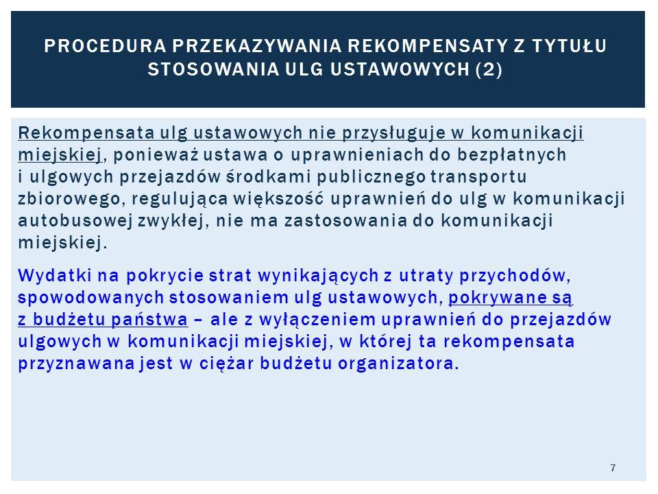 procedura przekazywania rekompensaty z tytułu stosowania ulg ustawowych (2)