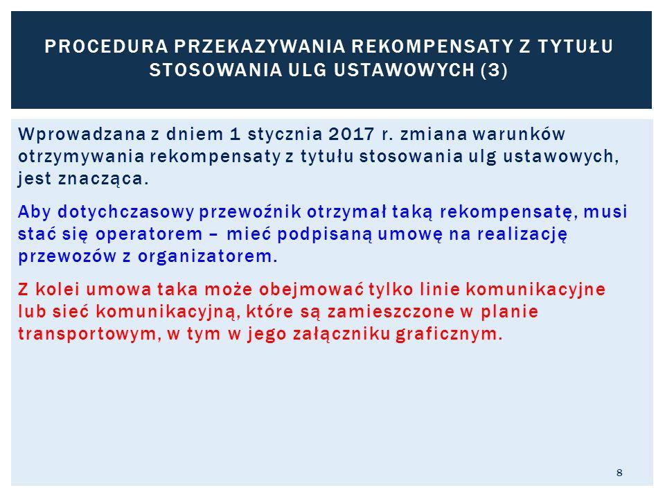 procedura przekazywania rekompensaty z tytułu stosowania ulg ustawowych (3)