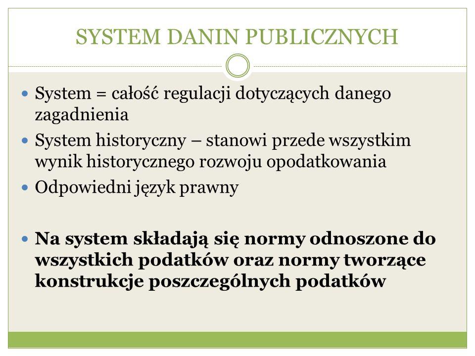 SYSTEM DANIN PUBLICZNYCH