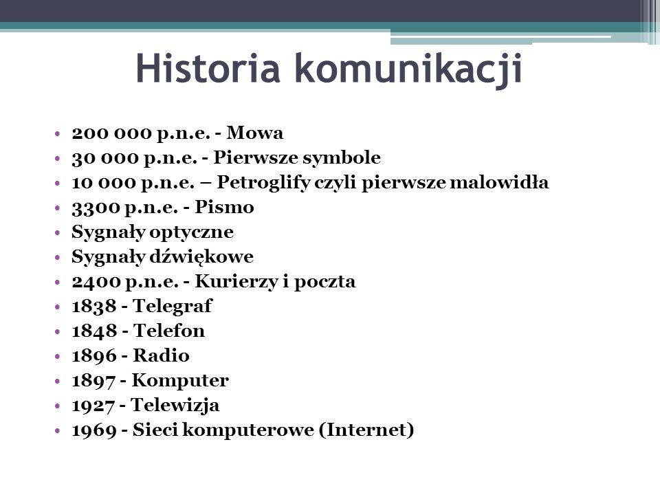 Historia komunikacji 200 000 p.n.e. - Mowa