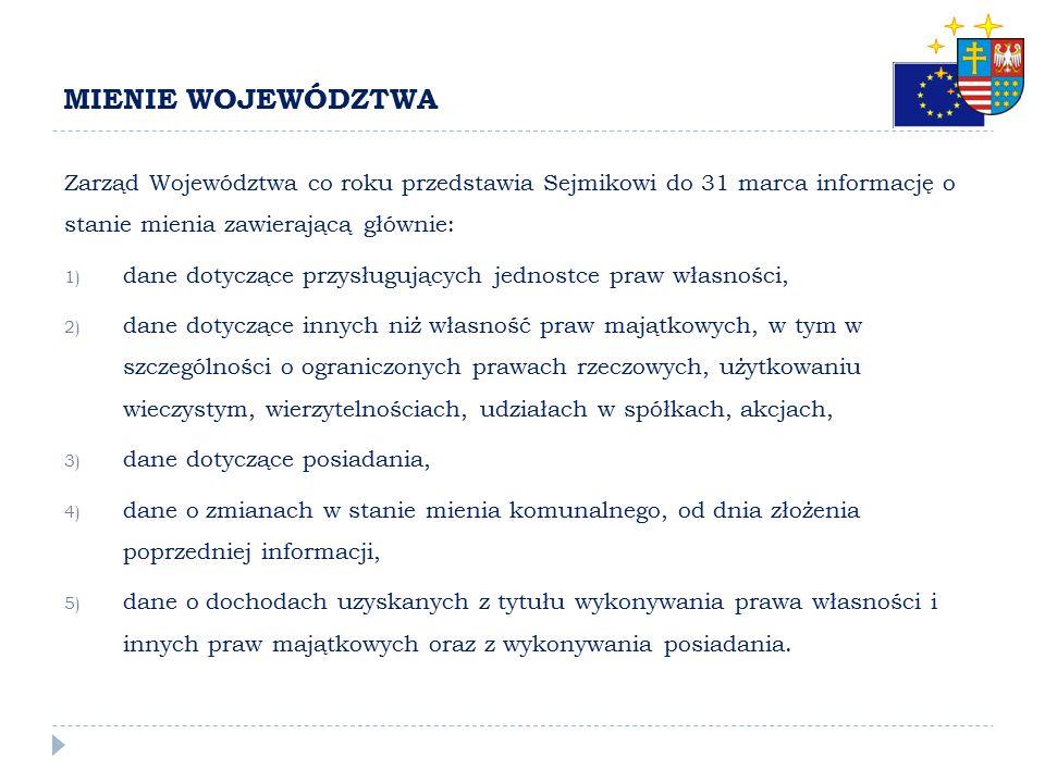 MIENIE WOJEWÓDZTWA Zarząd Województwa co roku przedstawia Sejmikowi do 31 marca informację o stanie mienia zawierającą głównie:
