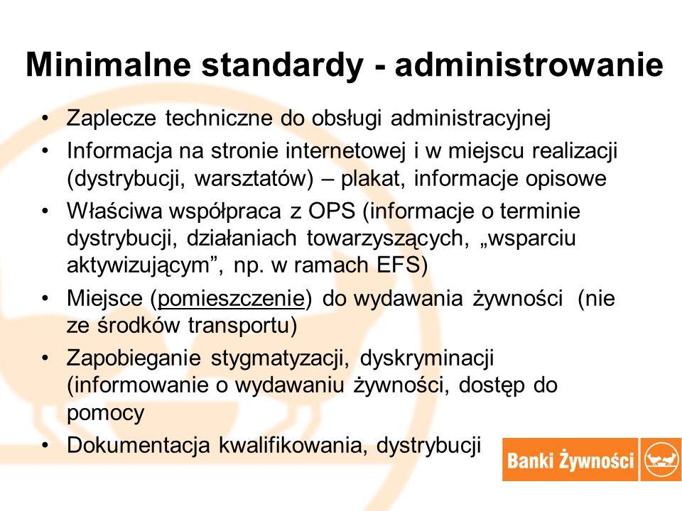 Minimalne standardy - administrowanie