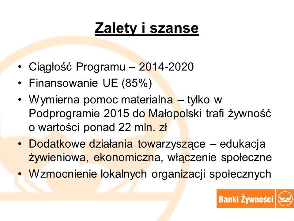 Zalety i szanse Ciągłość Programu – 2014-2020 Finansowanie UE (85%)