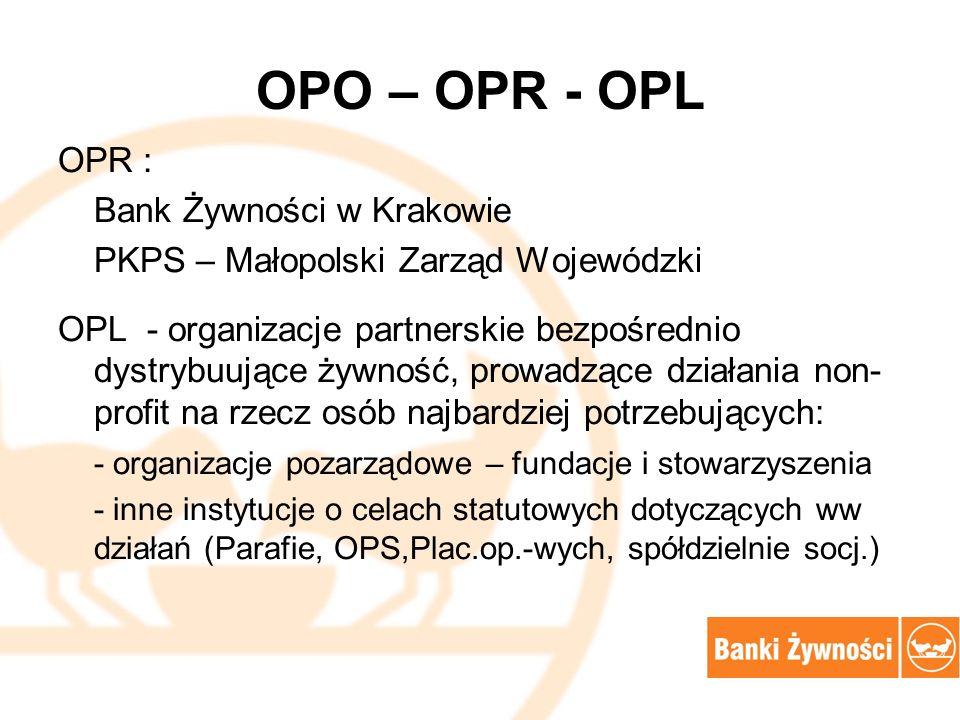 OPO – OPR - OPL OPR : Bank Żywności w Krakowie