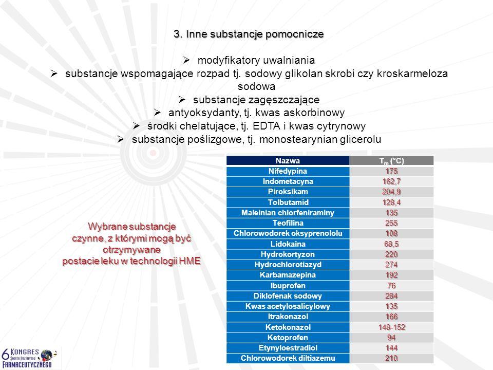 3. Inne substancje pomocnicze modyfikatory uwalniania