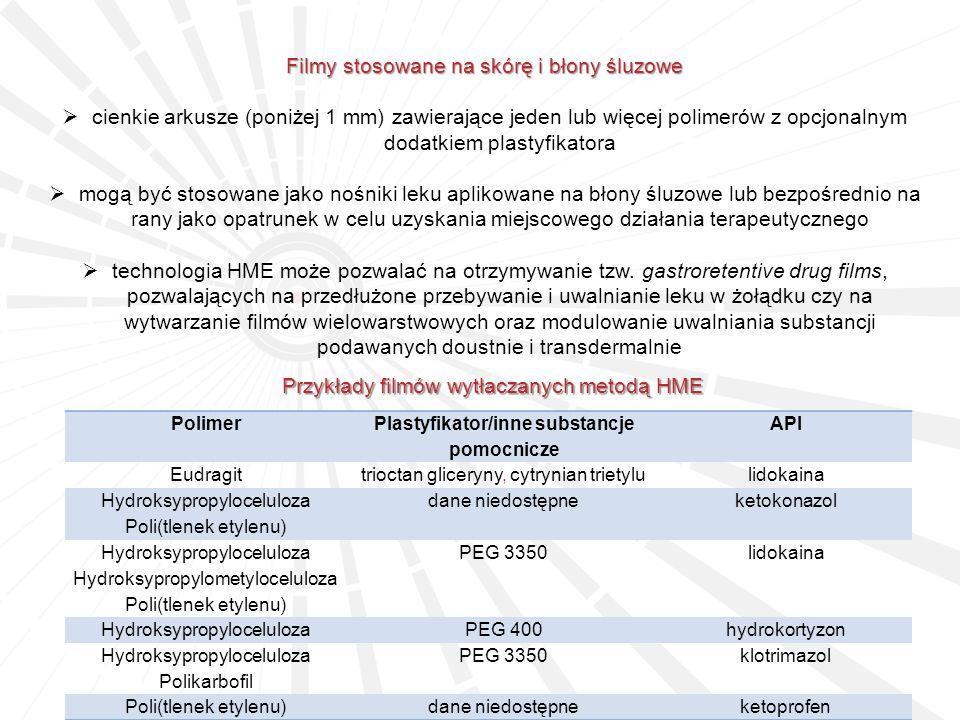 Plastyfikator/inne substancje pomocnicze
