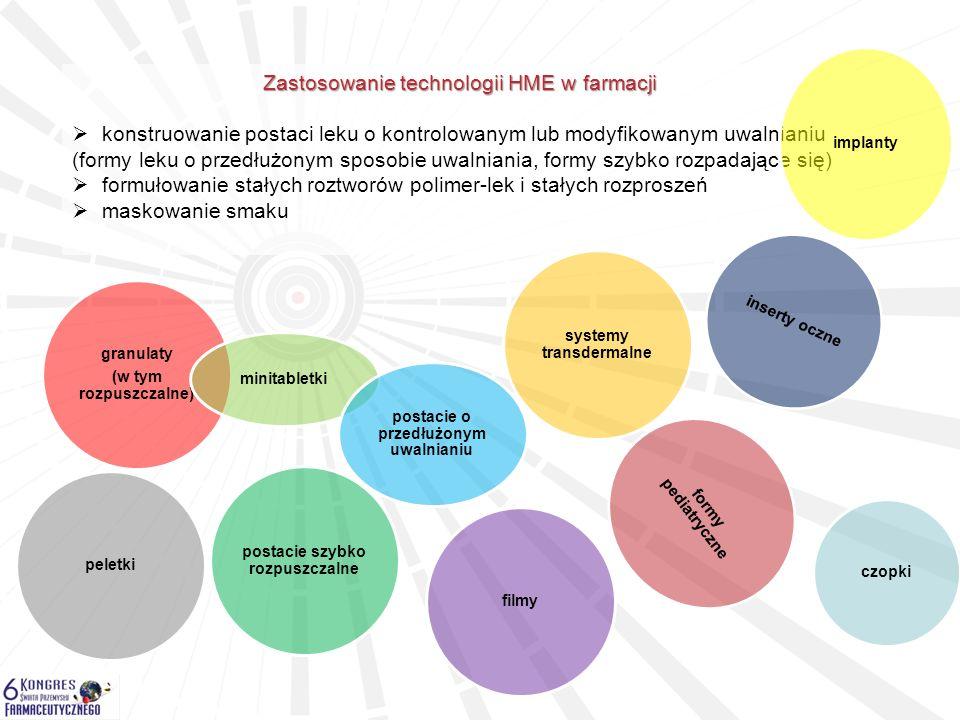 Zastosowanie technologii HME w farmacji