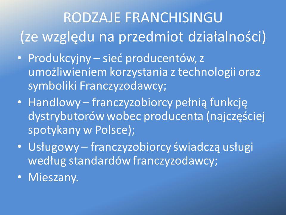 RODZAJE FRANCHISINGU (ze względu na przedmiot działalności)