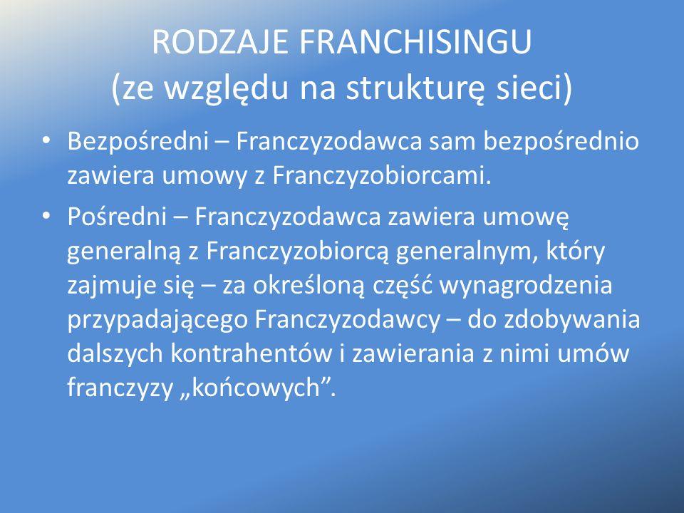RODZAJE FRANCHISINGU (ze względu na strukturę sieci)