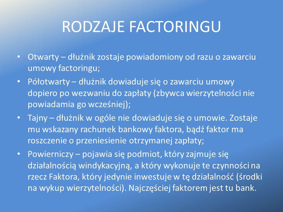 RODZAJE FACTORINGU Otwarty – dłużnik zostaje powiadomiony od razu o zawarciu umowy factoringu;