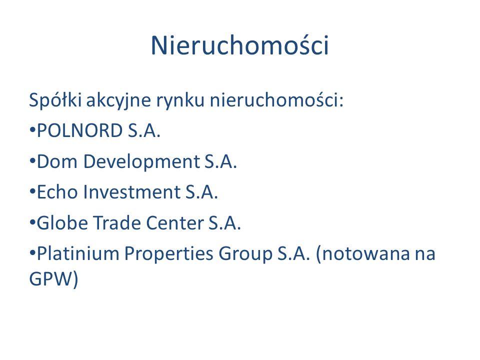 Nieruchomości Spółki akcyjne rynku nieruchomości: POLNORD S.A.