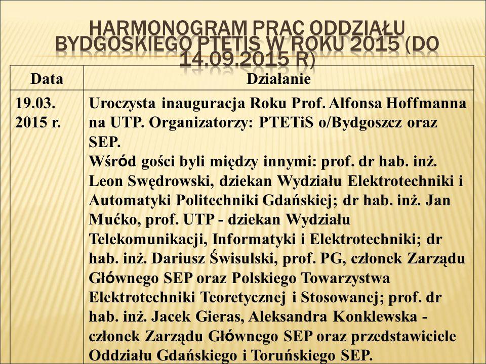 Harmonogram prac Oddziału Bydgoskiego PTETiS w roku 2015 (do 14. 09