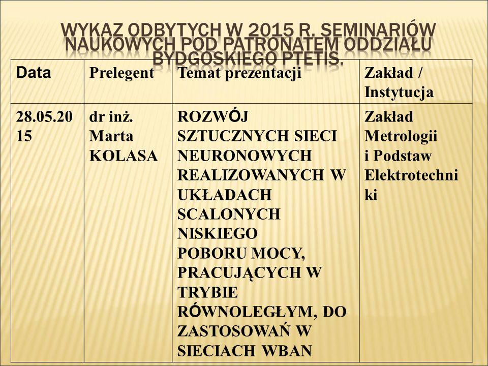 Wykaz odbytych w 2015 r. seminariów naukowych pod patronatem Oddziału Bydgoskiego PTETiS.