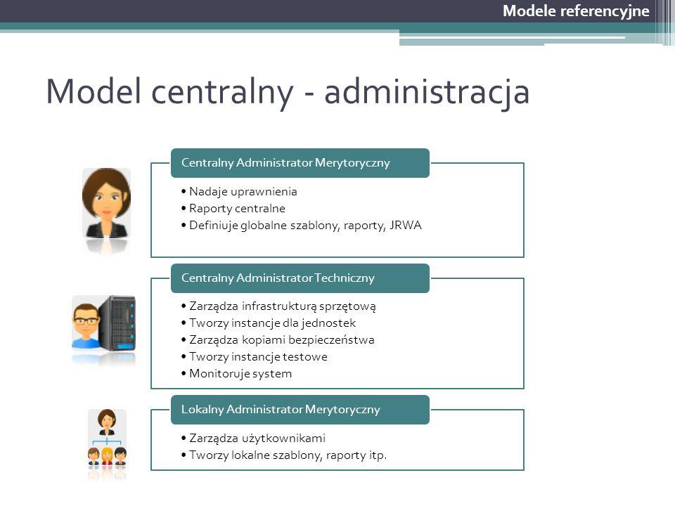 Model centralny - administracja
