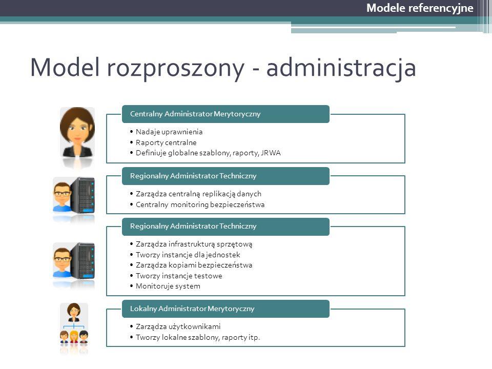 Model rozproszony - administracja