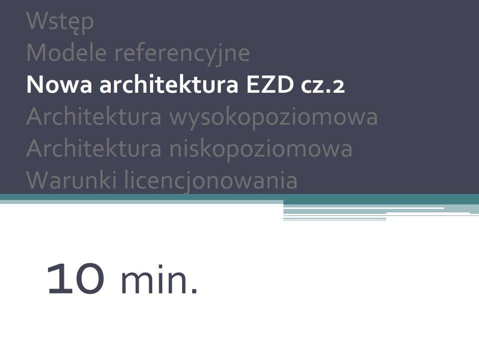 10 min. Nowa architektura EZD Wstęp Modele referencyjne