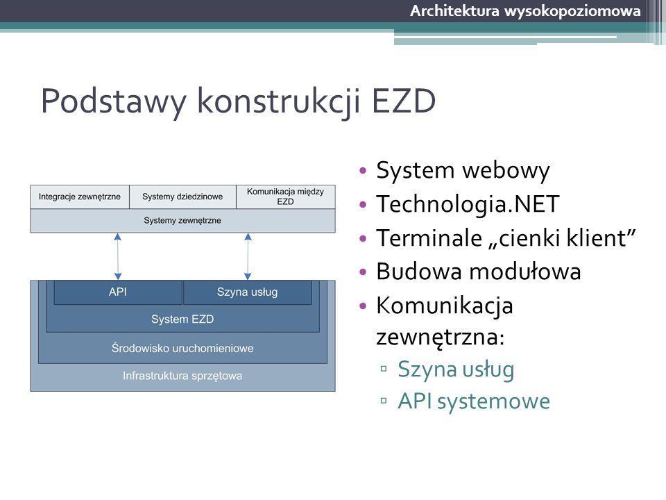 Podstawy konstrukcji EZD