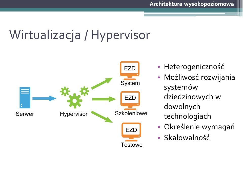 Wirtualizacja / Hypervisor