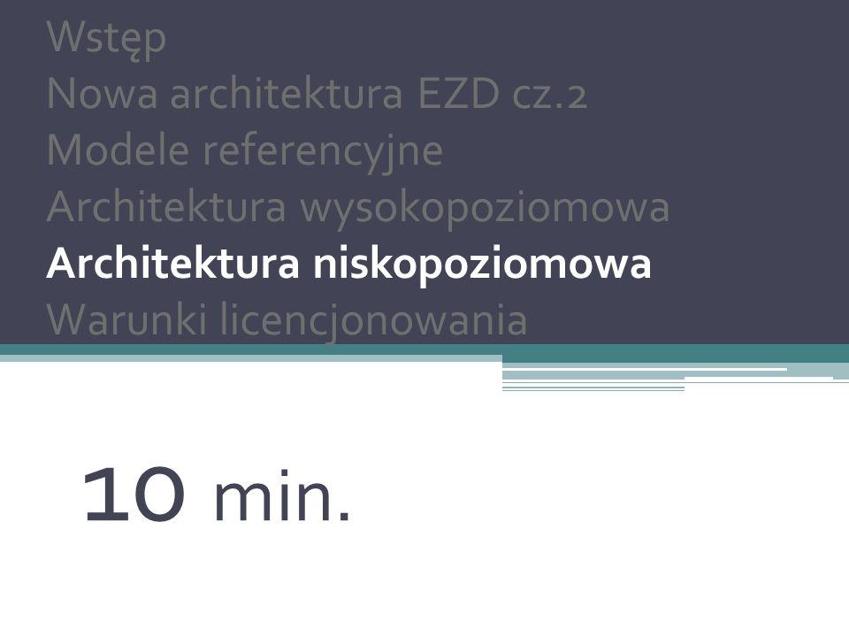 10 min. Nowa architektura EZD Wstęp Nowa architektura EZD cz.2