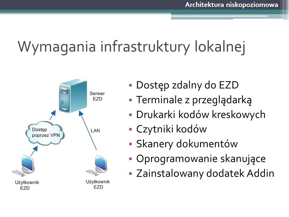 Wymagania infrastruktury lokalnej