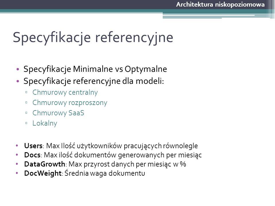 Specyfikacje referencyjne