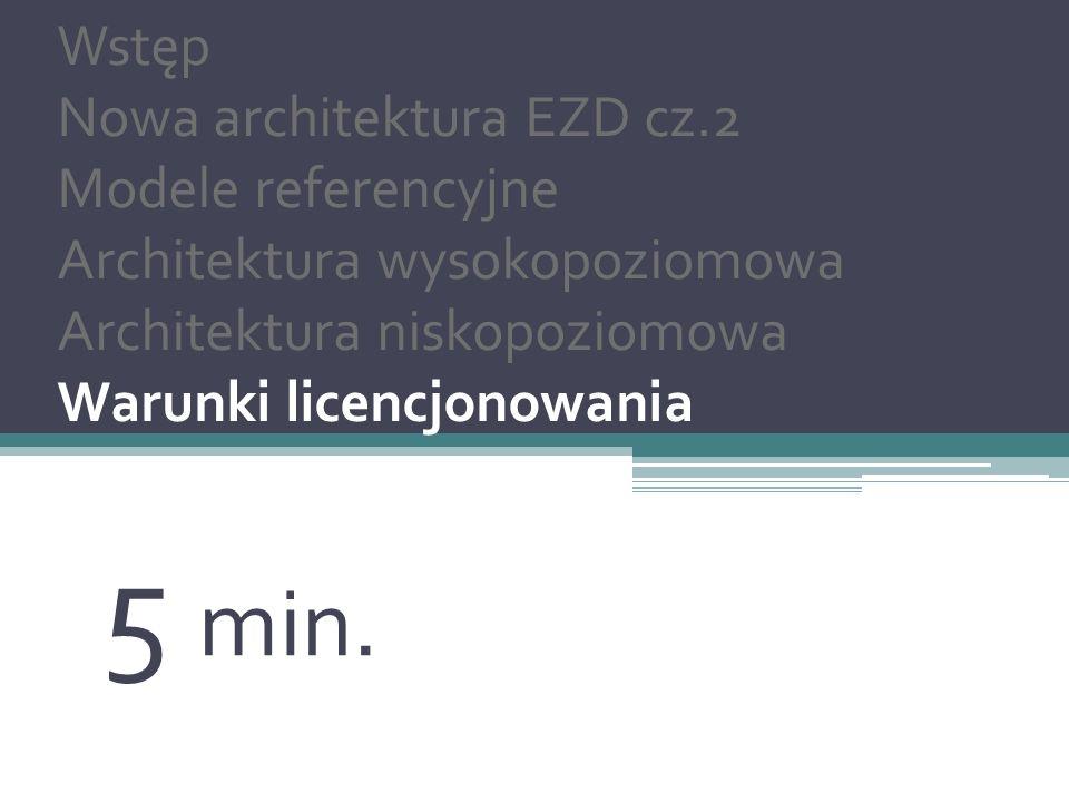 5 min. Nowa architektura EZD Wstęp Nowa architektura EZD cz.2