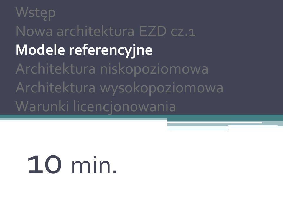 10 min. Nowa architektura EZD Wstęp Nowa architektura EZD cz.1