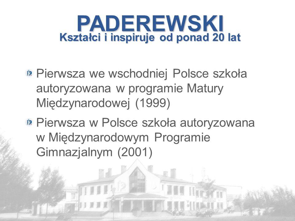 PADEREWSKI Kształci i inspiruje od ponad 20 lat
