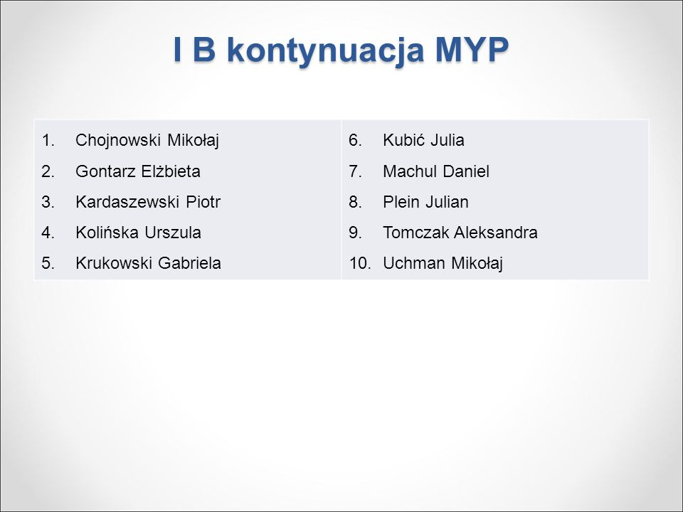 I B kontynuacja MYP Chojnowski Mikołaj Gontarz Elżbieta