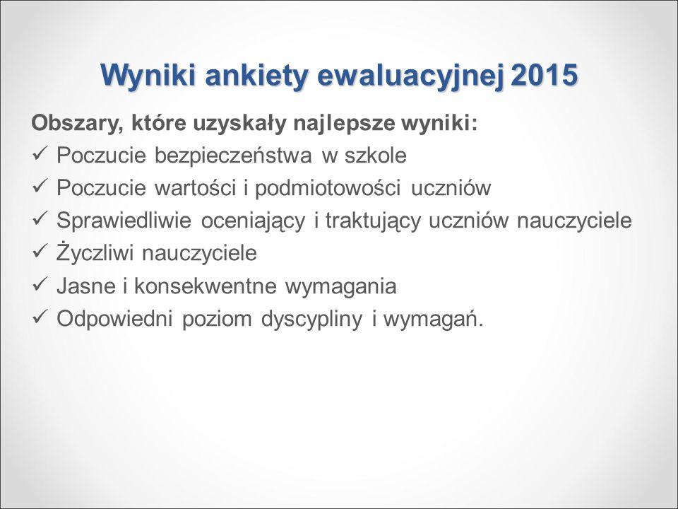 Wyniki ankiety ewaluacyjnej 2015