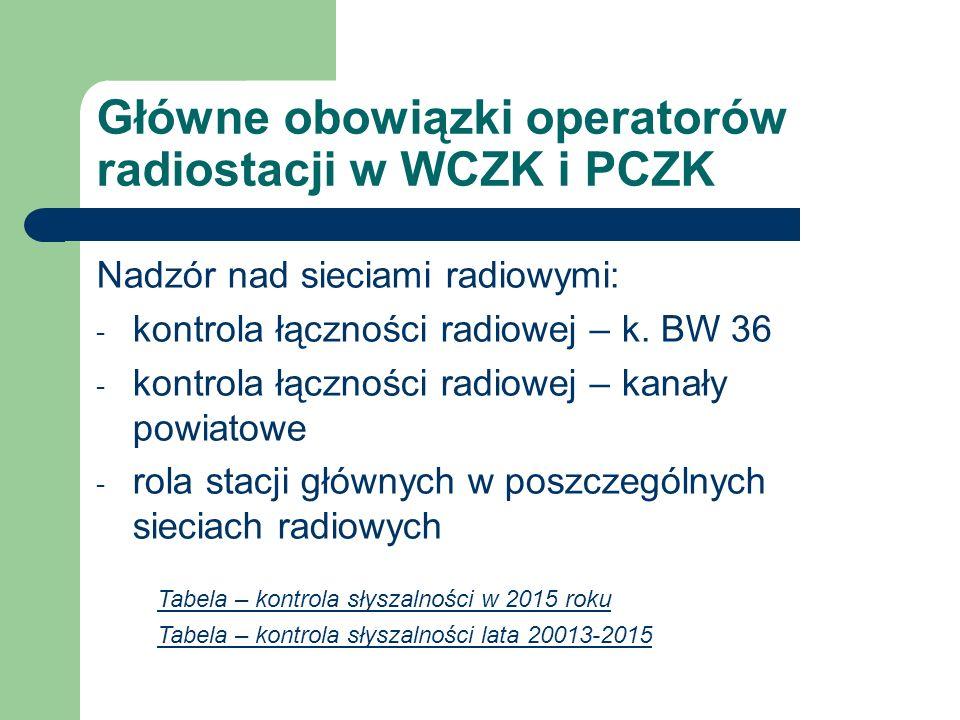 Główne obowiązki operatorów radiostacji w WCZK i PCZK