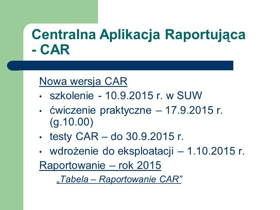 Centralna Aplikacja Raportująca - CAR