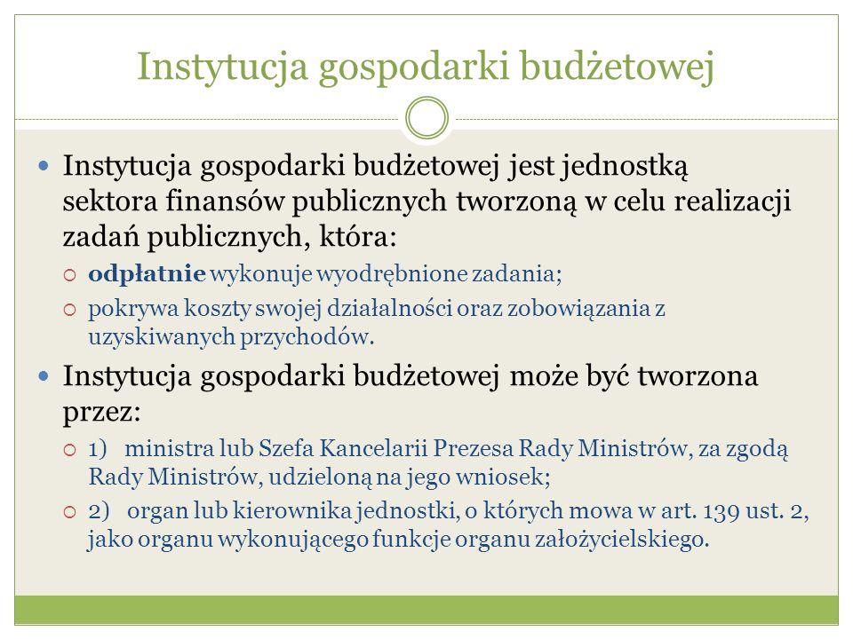 Instytucja gospodarki budżetowej