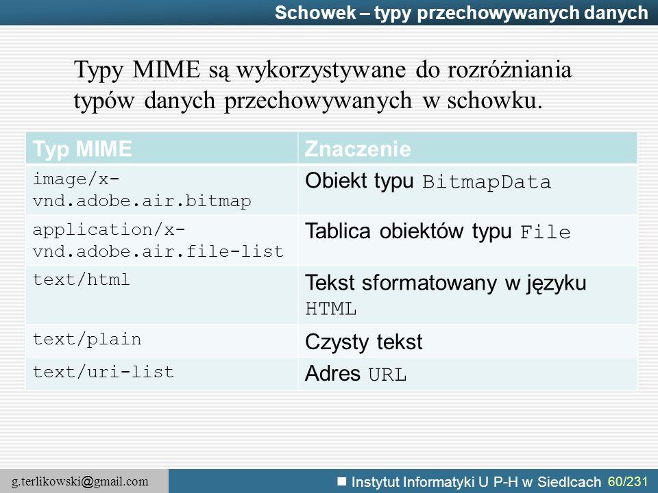 Schowek – typy przechowywanych danych