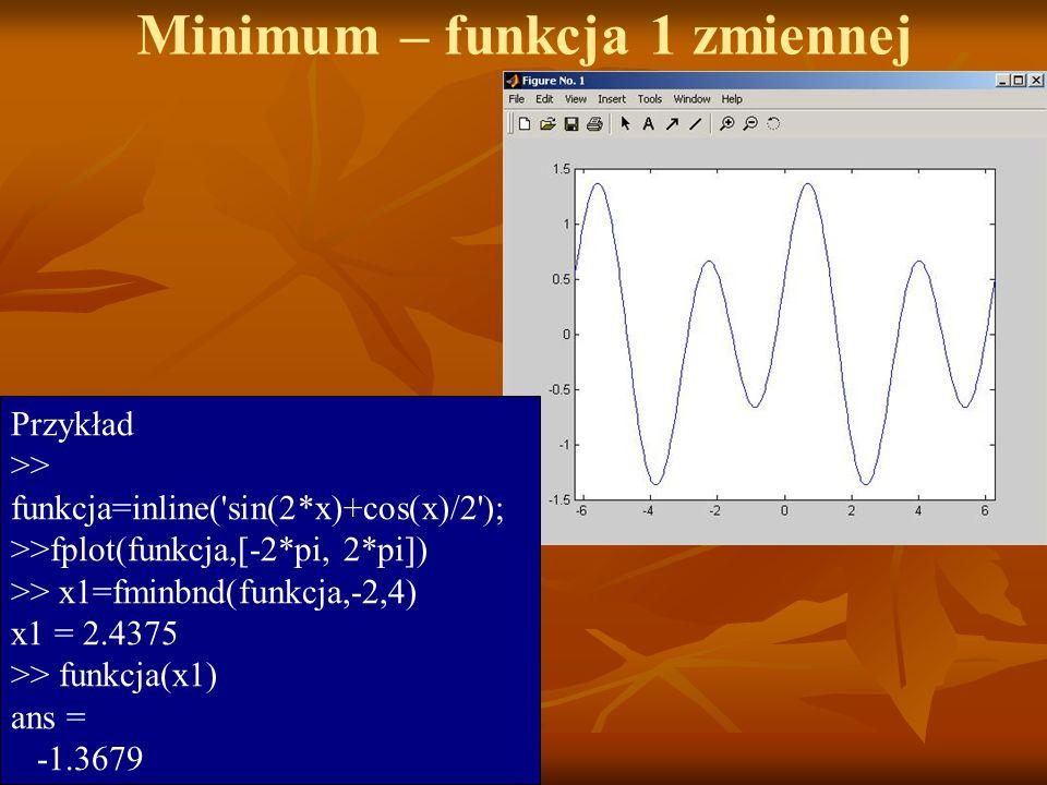 Minimum – funkcja 1 zmiennej