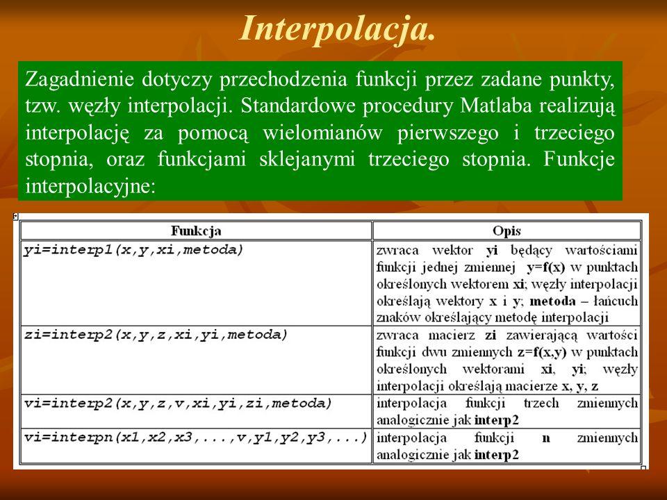 Interpolacja.