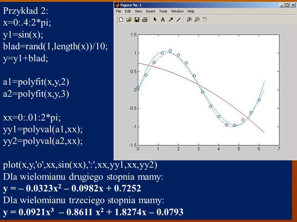 Przykład 2: x=0:.4:2*pi; y1=sin(x); blad=rand(1,length(x))/10; y=y1+blad; a1=polyfit(x,y,2) a2=polyfit(x,y,3)