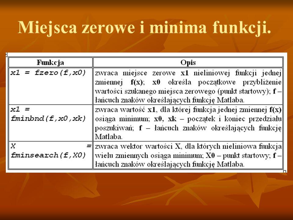 Miejsca zerowe i minima funkcji.