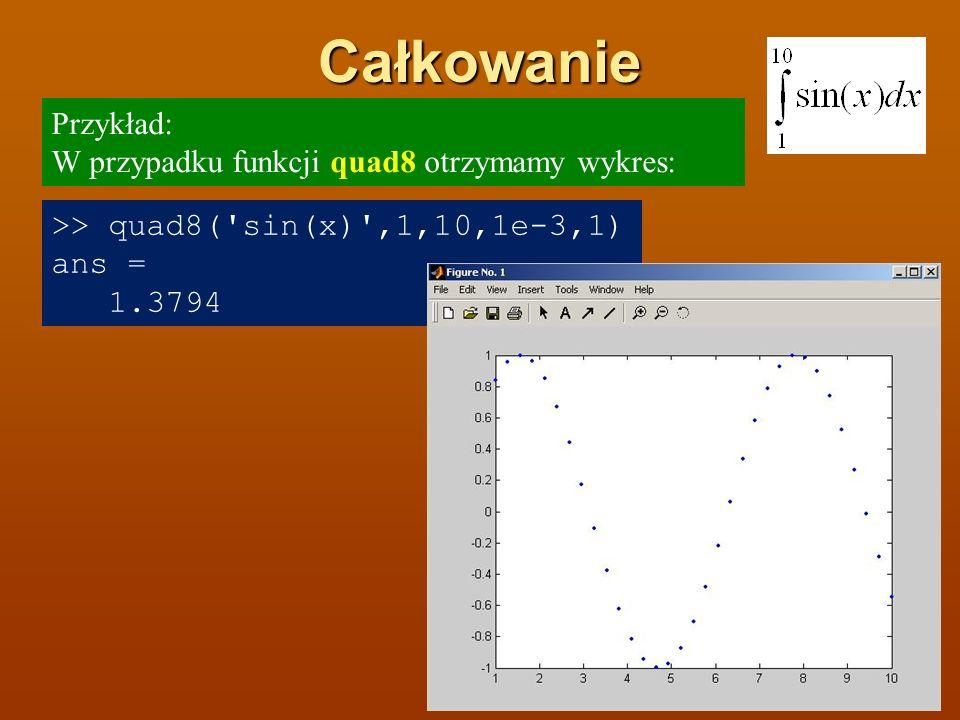 Całkowanie Przykład: W przypadku funkcji quad8 otrzymamy wykres: