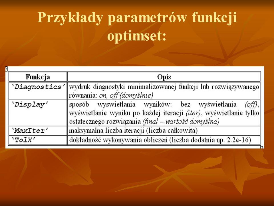 Przykłady parametrów funkcji optimset: